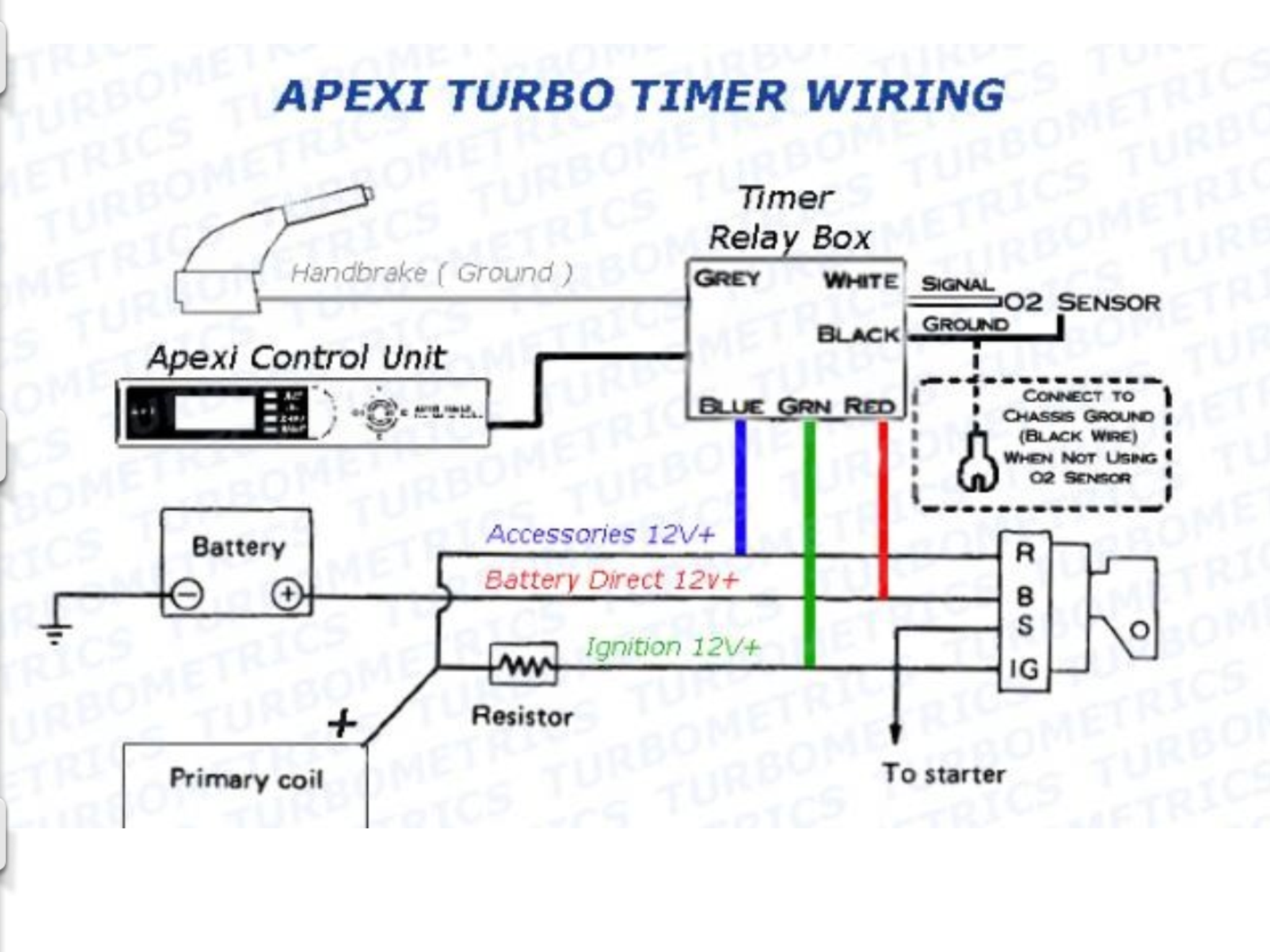 turbo timer install  wiring the ranger station forums turbo timer wiring diagram